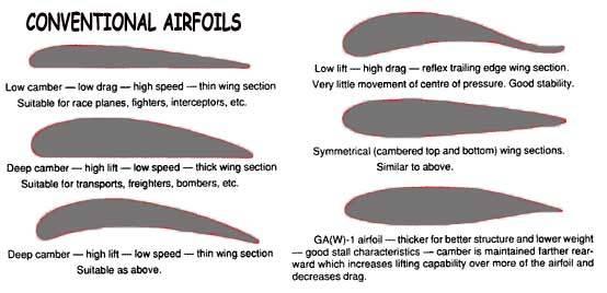 winguu-all-about-paragliding-gear-reflex-profile-article-002